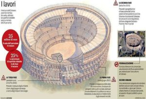 pop_colosseo--620x420